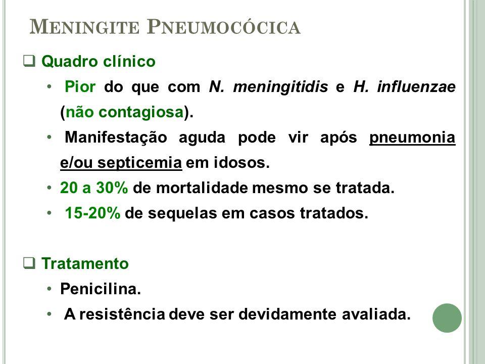 Quadro clínico Pior do que com N. meningitidis e H. influenzae (não contagiosa). Manifestação aguda pode vir após pneumonia e/ou septicemia em idosos.