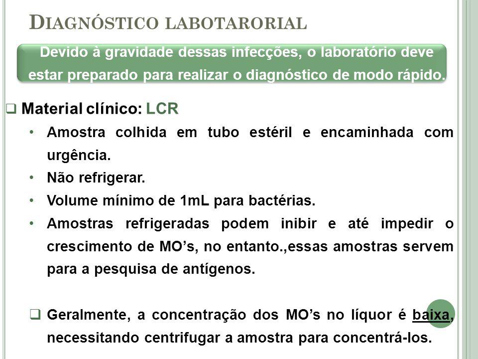 D IAGNÓSTICO LABOTARORIAL Material clínico: LCR Amostra colhida em tubo estéril e encaminhada com urgência. Não refrigerar. Volume mínimo de 1mL para