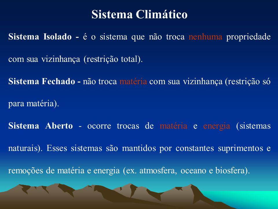 Sistema Climático Sistema Isolado - é o sistema que não troca nenhuma propriedade com sua vizinhança (restrição total). Sistema Fechado - não troca ma