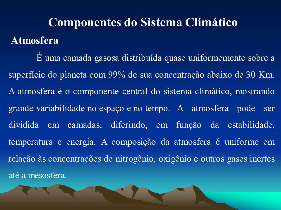 Componentes do Sistema Climático Atmosfera É uma camada gasosa distribuída quase uniformemente sobre a superfície do planeta com 99% de sua concentraç