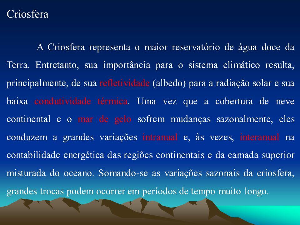 Criosfera A Criosfera representa o maior reservatório de água doce da Terra. Entretanto, sua importância para o sistema climático resulta, principalme
