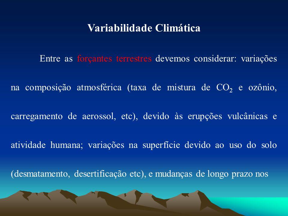 Variabilidade Climática Entre as forçantes terrestres devemos considerar: variações na composição atmosférica (taxa de mistura de CO 2 e ozônio, carre