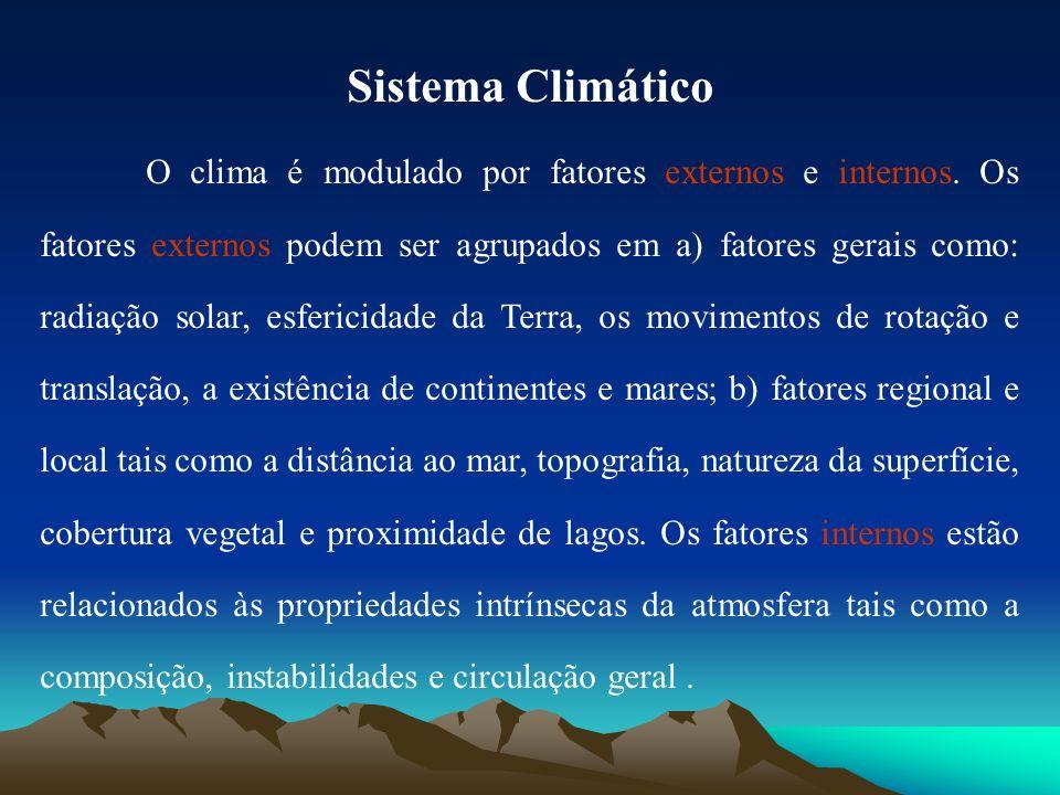 Sistema Climático O clima é modulado por fatores externos e internos. Os fatores externos podem ser agrupados em a) fatores gerais como: radiação sola