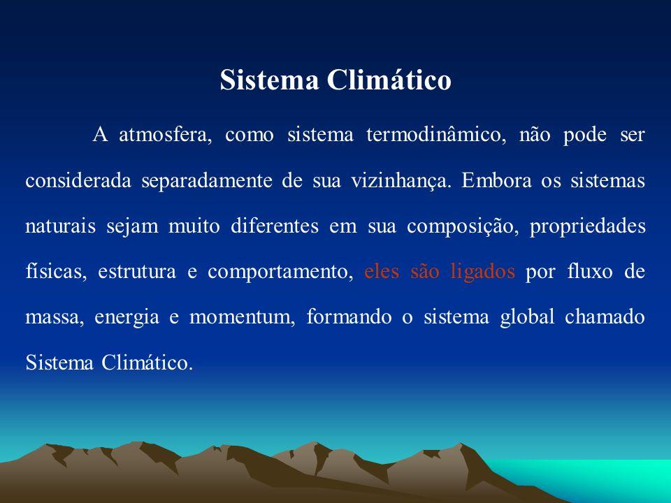 Sistema Climático A atmosfera, como sistema termodinâmico, não pode ser considerada separadamente de sua vizinhança. Embora os sistemas naturais sejam
