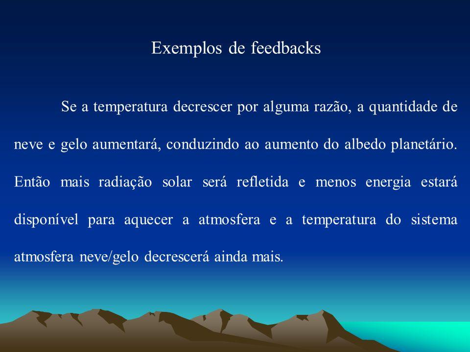 Exemplos de feedbacks Se a temperatura decrescer por alguma razão, a quantidade de neve e gelo aumentará, conduzindo ao aumento do albedo planetário.