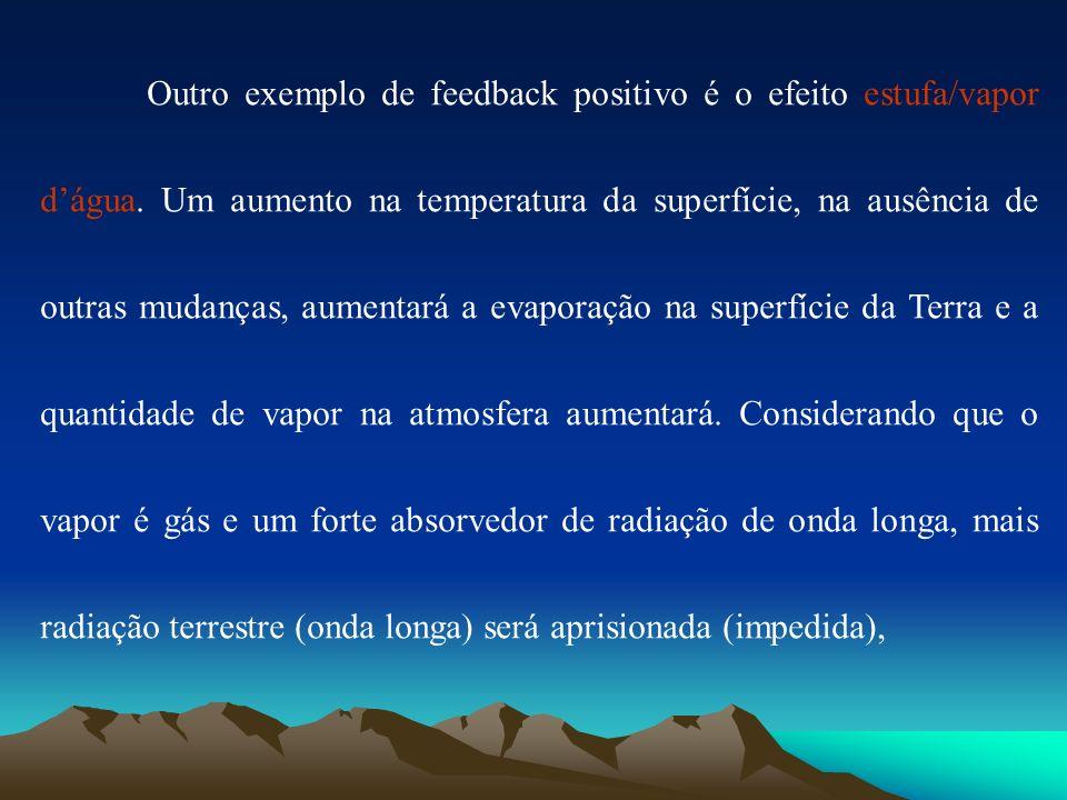 Outro exemplo de feedback positivo é o efeito estufa/vapor dágua. Um aumento na temperatura da superfície, na ausência de outras mudanças, aumentará a
