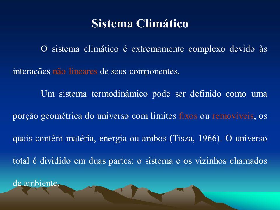 Sistema Climático O sistema climático é extremamente complexo devido às interações não lineares de seus componentes. Um sistema termodinâmico pode ser