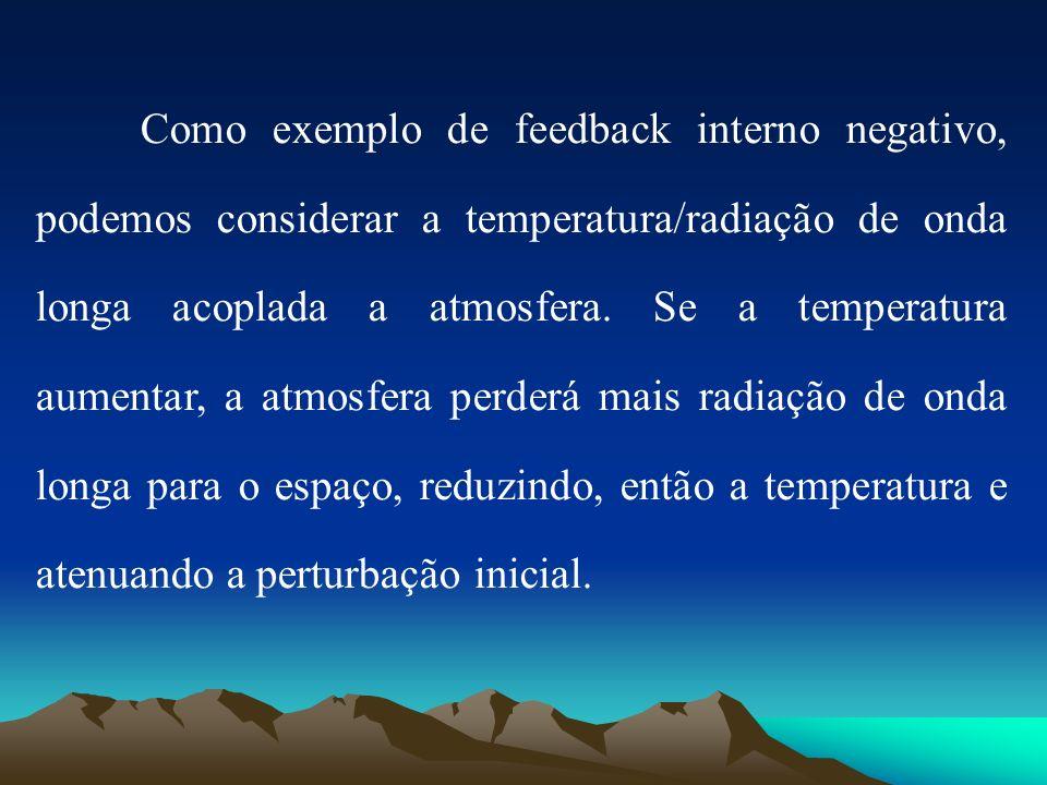 Como exemplo de feedback interno negativo, podemos considerar a temperatura/radiação de onda longa acoplada a atmosfera. Se a temperatura aumentar, a