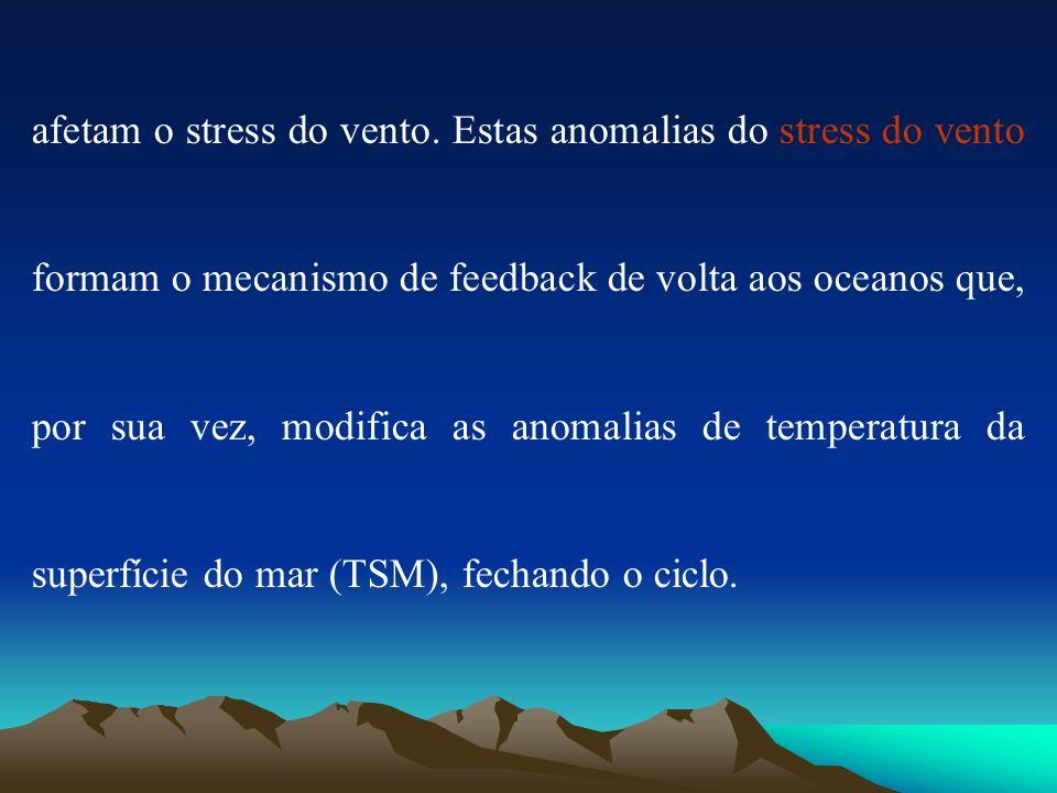 afetam o stress do vento. Estas anomalias do stress do vento formam o mecanismo de feedback de volta aos oceanos que, por sua vez, modifica as anomali