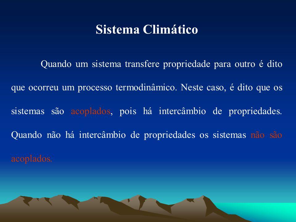 Sistema Climático Quando um sistema transfere propriedade para outro é dito que ocorreu um processo termodinâmico. Neste caso, é dito que os sistemas