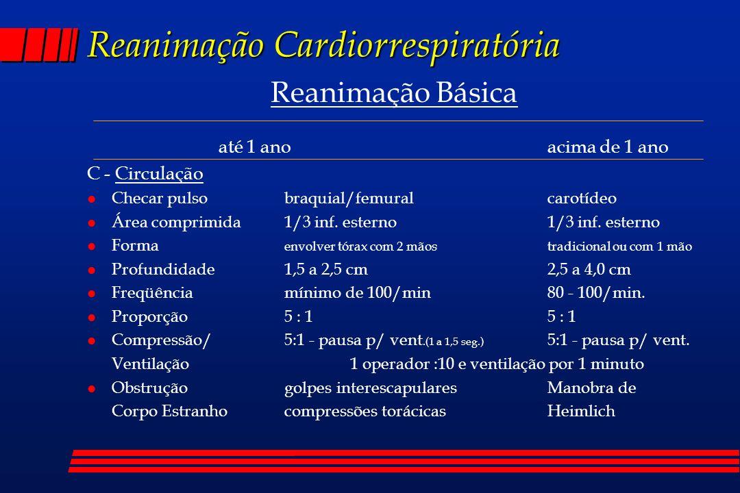Reanimação Cardiorrespiratória Reanimação Básica até 1 anoacima de 1 ano C - Circulação l Checar pulsobraquial/femuralcarotídeo l Área comprimida1/3 i