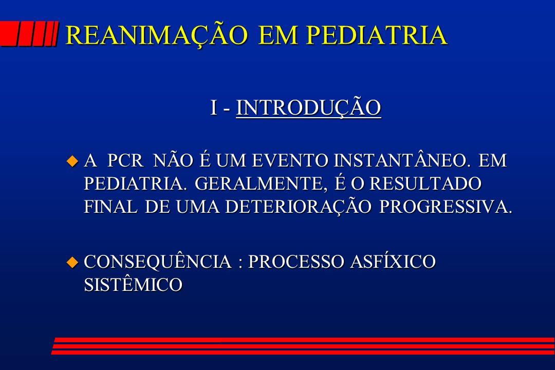 Reanimação Cardiorrespiratória Ressuscitação Cerebral : Específicas p/ manter PIC 15 l Volume Hídrico : 75% do básico ou NHD l Hiperventilação : PCO2 = 25-30 mmHg; PO2 = 100-150 mmHg; FiO2 = 1,0; PEEP = 0 l Manitol : 0,5 g/kg, EV 4/4h ou 6/6h, conforme a PIC l Diurético : furosemide 1 mg/kg/dose l Sedação : morfina 0,1 - 0,2 mg/kg/dose, 2/2h ou 4/4h diazepam 0,3 - 0,5 mg/kg/dose, 4/4h ou 6/6h l Convulsões : thionembutal 2 - 3 mg/kg (ataque) e 1,0 - 10 ug/kg/min (manutenção) difenil-hidantoina 15 mg/kg (ataque) e 5 mg/kg/dia (manutenção) l Corticóide (discutível) : dexametasona 0,5 - 1,0 mg/kg/dia, 6/6h l Curare : pancurônio 0,1 - 0,2 mg/kg/dose, 2/2h l Manter temperatura corporal normal ou ligeiramente baixa l Monitorizar EEG