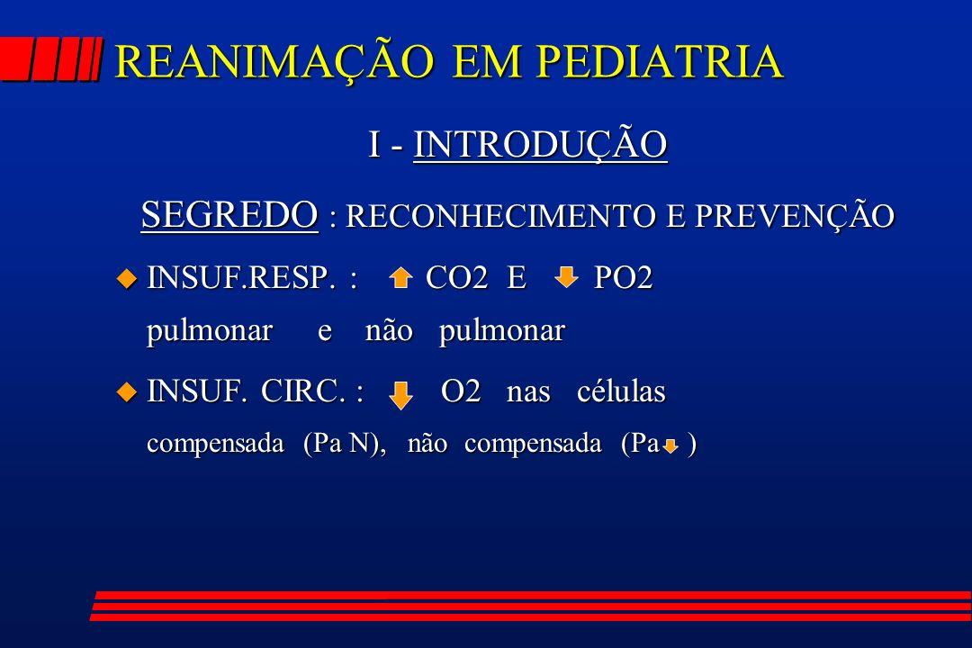 Reanimação Cardiorrespiratória Insuficiência Cardiopulmonar em Crianças - AHA Várias Causas Ins.RespiratóriaChoque Parada Cardiopulmonar MorteRecuperação Cardiopulm.