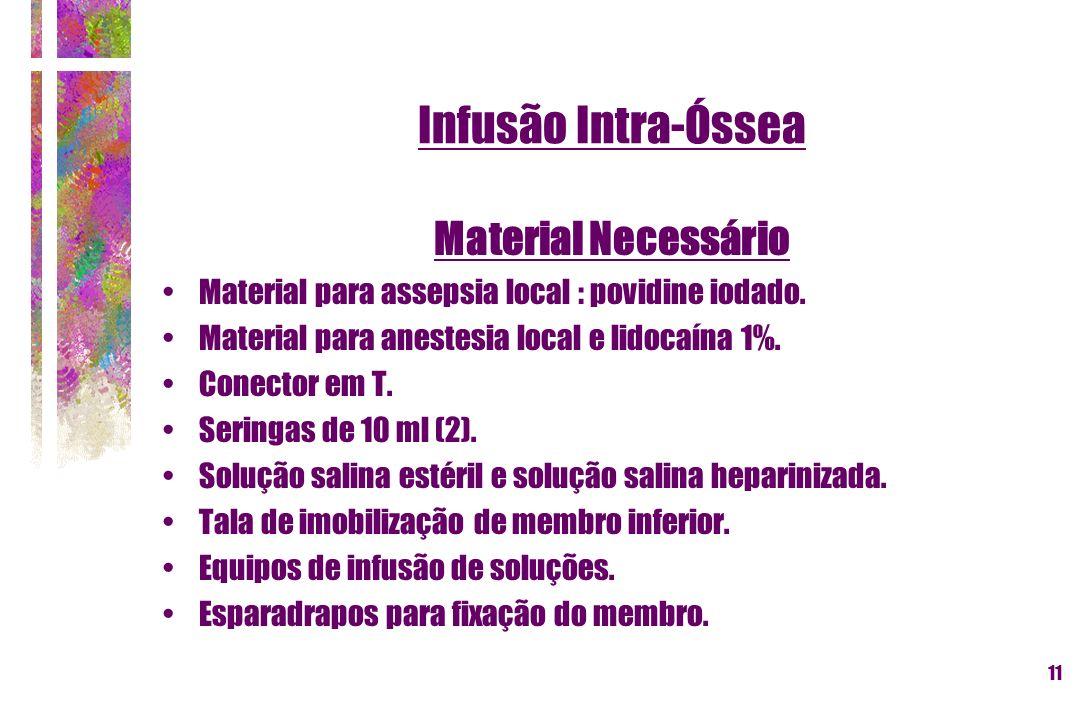 11 Infusão Intra-Óssea Material Necessário Material para assepsia local : povidine iodado. Material para anestesia local e lidocaína 1%. Conector em T