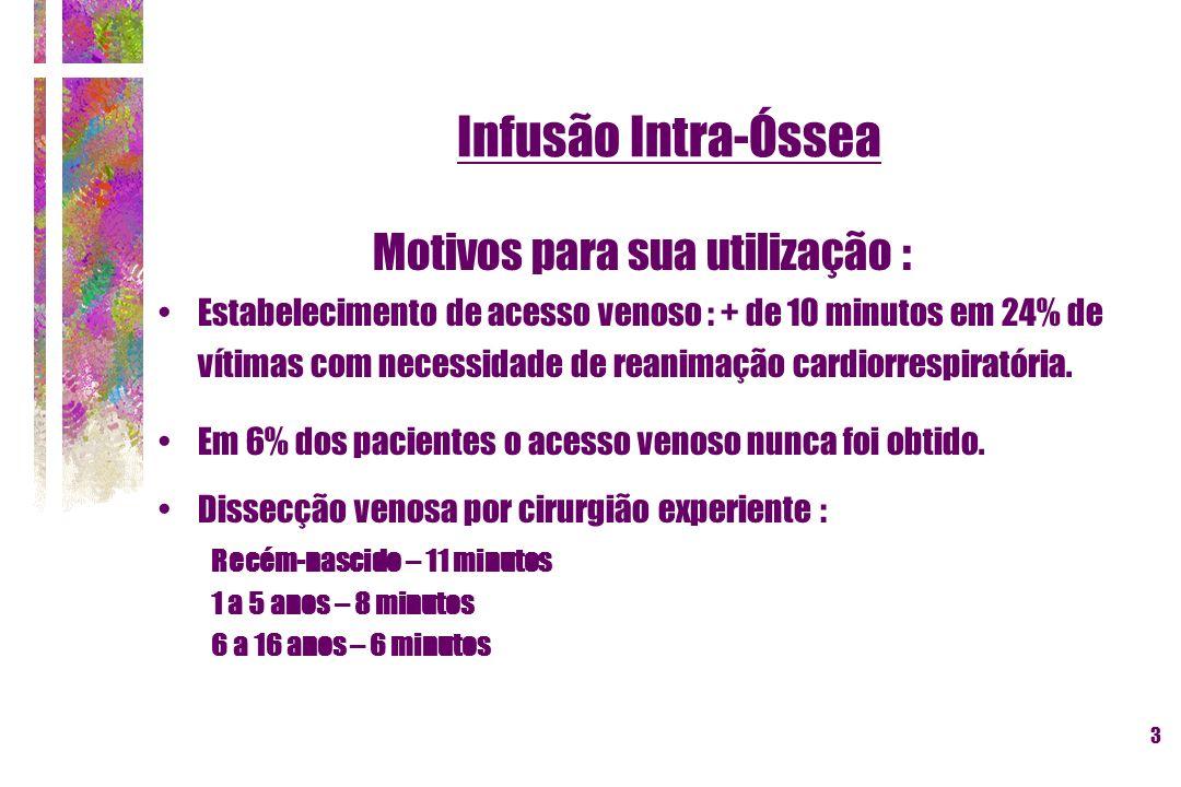 3 Infusão Intra-Óssea Motivos para sua utilização : Estabelecimento de acesso venoso : + de 10 minutos em 24% de vítimas com necessidade de reanimação