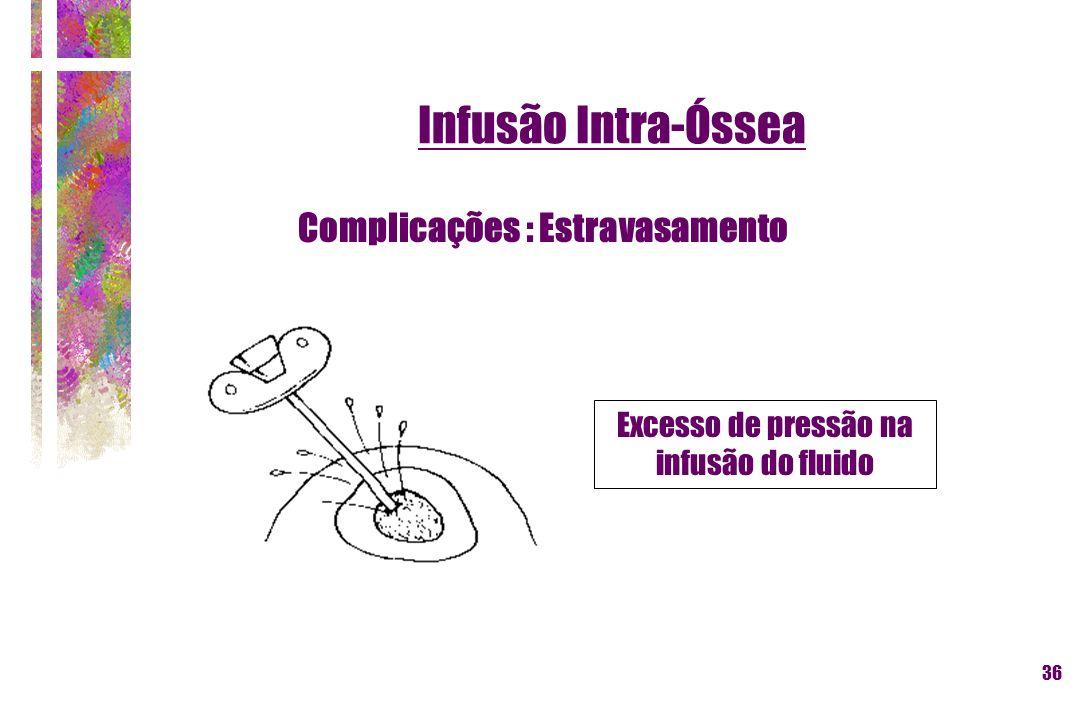 36 Excesso de pressão na infusão do fluido Complicações : Estravasamento Infusão Intra-Óssea