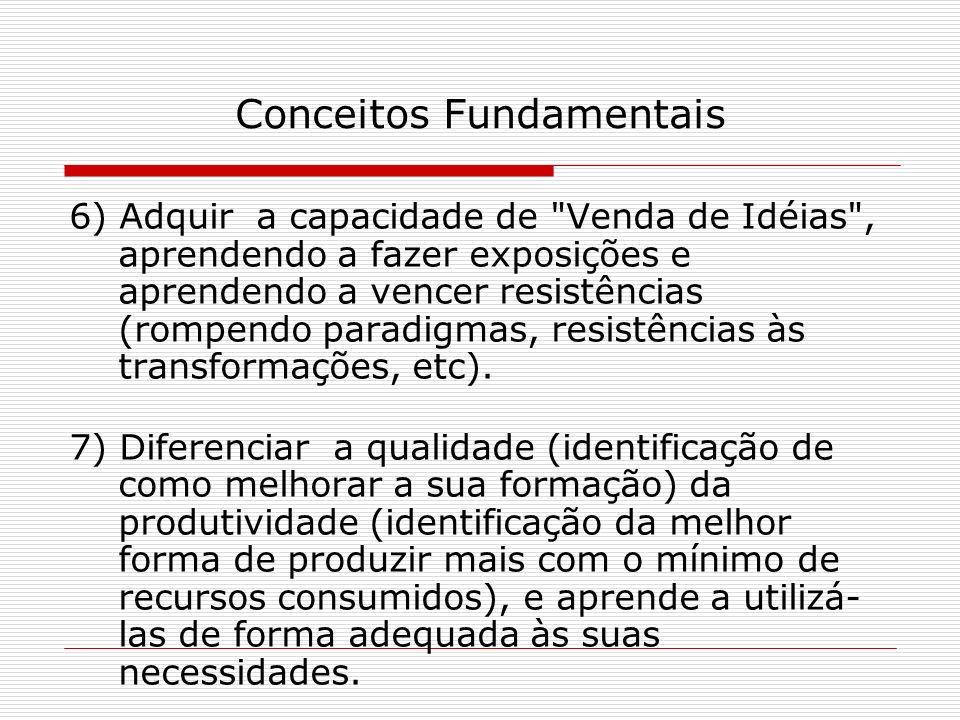 Conceitos Fundamentais 6) Adquir a capacidade de Venda de Idéias , aprendendo a fazer exposições e aprendendo a vencer resistências (rompendo paradigmas, resistências às transformações, etc).