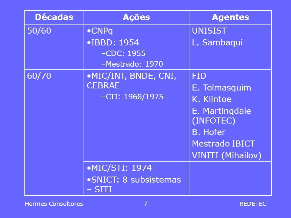 Hermes Consultores7REDETEC DécadasAçõesAgentes 50/60CNPq IBBD: 1954 –CDC: 1955 –Mestrado: 1970 UNISIST L. Sambaqui 60/70MIC/INT, BNDE, CNI, CEBRAE –CI