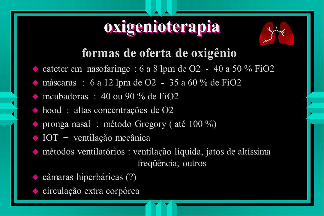 oxigenioterapia formas de oferta de oxigênio u cateter em nasofaringe : 6 a 8 lpm de O2 - 40 a 50 % FiO2 u máscaras : 6 a 12 lpm de O2 - 35 a 60 % de