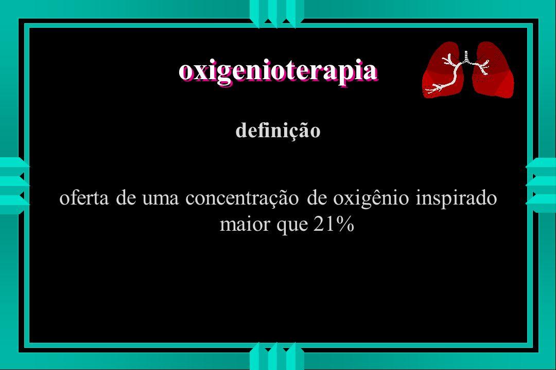 oxigenioterapia definição oferta de uma concentração de oxigênio inspirado maior que 21%