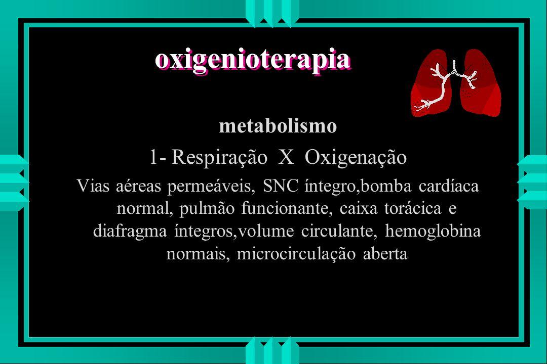 oxigenioterapia metabolismo 1- Respiração X Oxigenação Vias aéreas permeáveis, SNC íntegro,bomba cardíaca normal, pulmão funcionante, caixa torácica e
