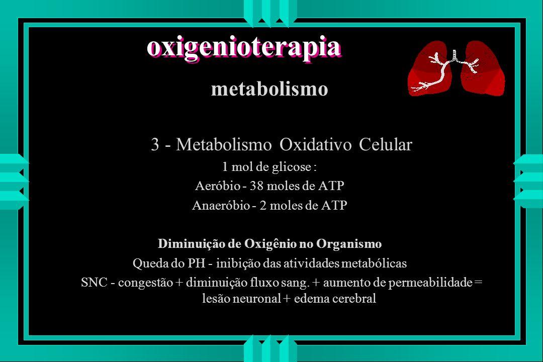 oxigenioterapia metabolismo 3 - Metabolismo Oxidativo Celular 1 mol de glicose : Aeróbio - 38 moles de ATP Anaeróbio - 2 moles de ATP Diminuição de Ox