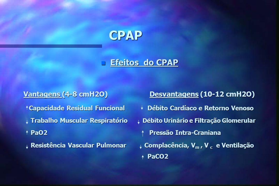 CPAP n Administração Paciente : Tubo Inserido na Traqueia