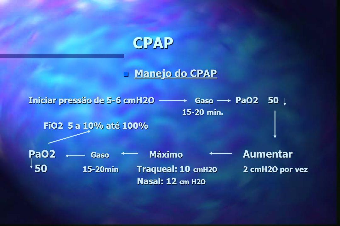 CPAP n Indicações Gerais do CPAP # PaO2 abaixo de 50 mmHg em FiO2 de 0,4-0,6 # Edema Pulmonar # Apnéia Recurrente