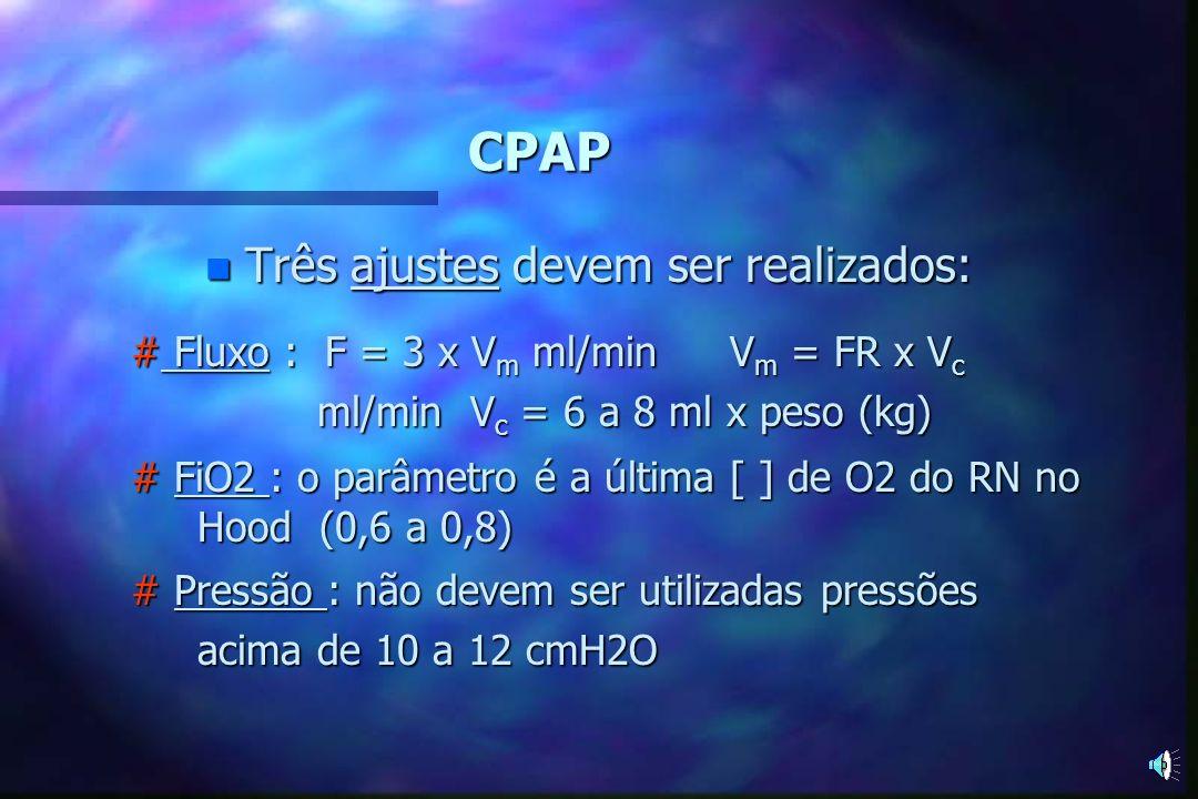 CPAP Consiste na aplicação de uma pressão positiva contínua durante todo o ciclo respiratório