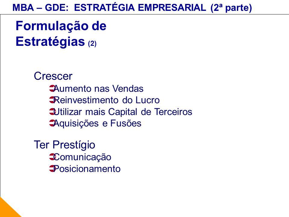 MBA – GDE: ESTRATÉGIA EMPRESARIAL (2ª parte) Formulação de Estratégias (2) Crescer Aumento nas Vendas Reinvestimento do Lucro Utilizar mais Capital de