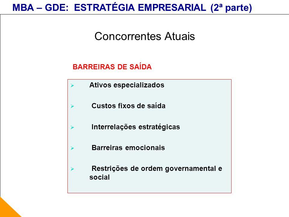 MBA – GDE: ESTRATÉGIA EMPRESARIAL (2ª parte) Concorrentes Atuais BARREIRAS DE SAÍDA Ativos especializados Custos fixos de saída Interrelações estratég