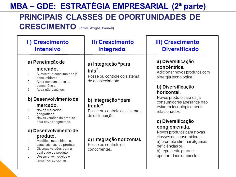 MBA – GDE: ESTRATÉGIA EMPRESARIAL (2ª parte) PRINCIPAIS CLASSES DE OPORTUNIDADES DE CRESCIMENTO (Kroll, Wright, Parnell) I ) Crescimento Intensivo II)