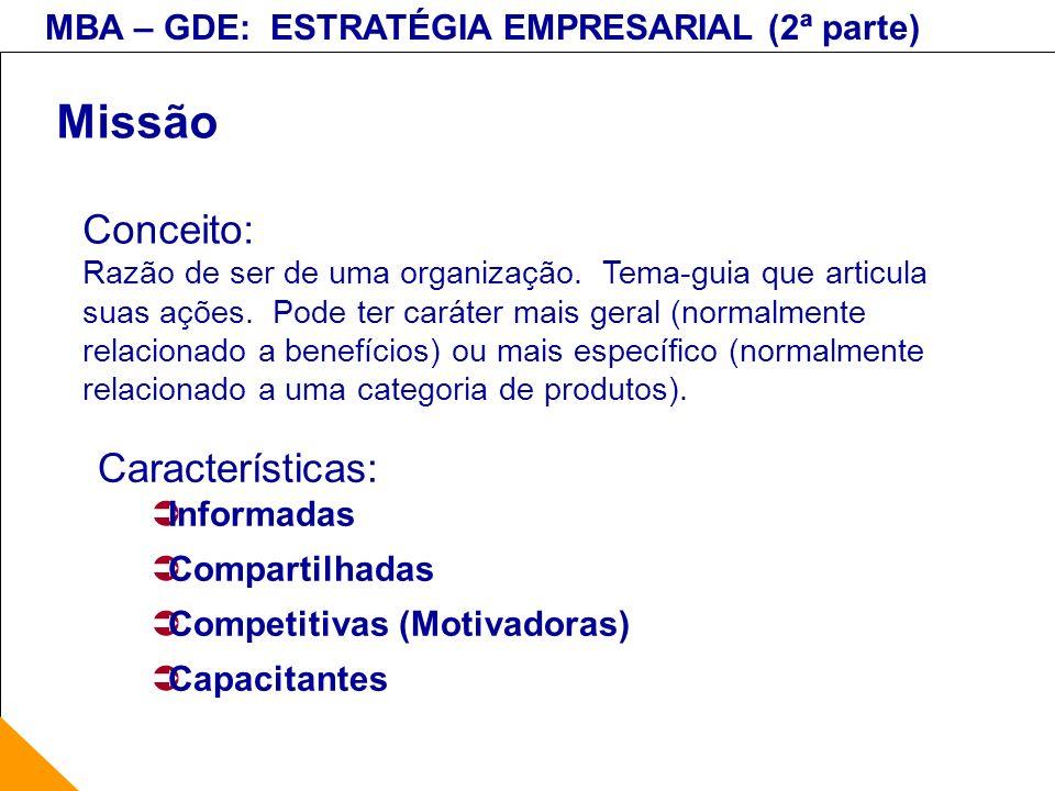 MBA – GDE: ESTRATÉGIA EMPRESARIAL (2ª parte) Missão Características: Informadas Compartilhadas Competitivas (Motivadoras) Capacitantes Conceito: Razão