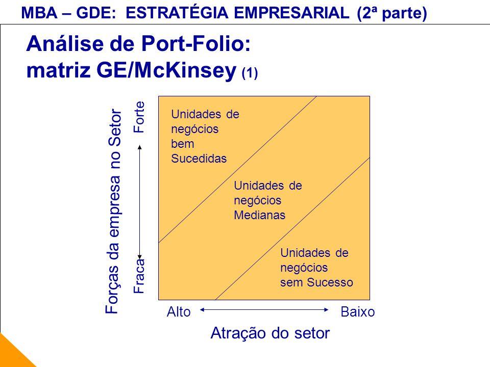 MBA – GDE: ESTRATÉGIA EMPRESARIAL (2ª parte) Análise de Port-Folio: matriz GE/McKinsey (1) Atração do setor Forças da empresa no Setor Forte Fraca Bai