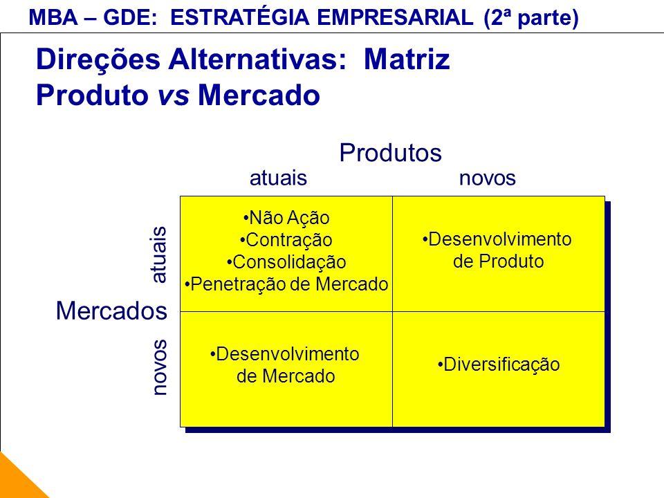 MBA – GDE: ESTRATÉGIA EMPRESARIAL (2ª parte) Direções Alternativas: Matriz Produto vs Mercado Não Ação Contração Consolidação Penetração de Mercado Nã
