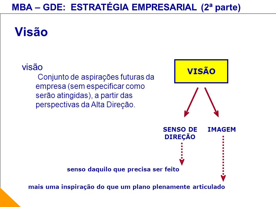 MBA – GDE: ESTRATÉGIA EMPRESARIAL (2ª parte) Visão visão Conjunto de aspirações futuras da empresa (sem especificar como serão atingidas), a partir da