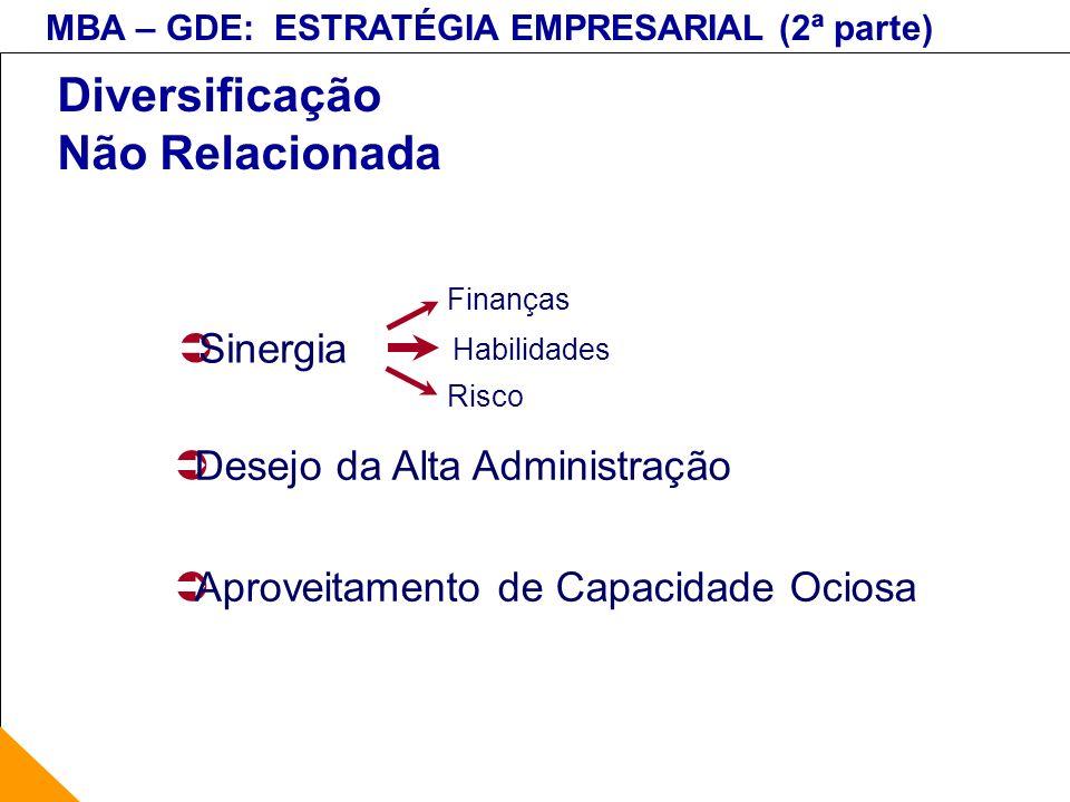 MBA – GDE: ESTRATÉGIA EMPRESARIAL (2ª parte) Diversificação Não Relacionada Sinergia Desejo da Alta Administração Aproveitamento de Capacidade Ociosa