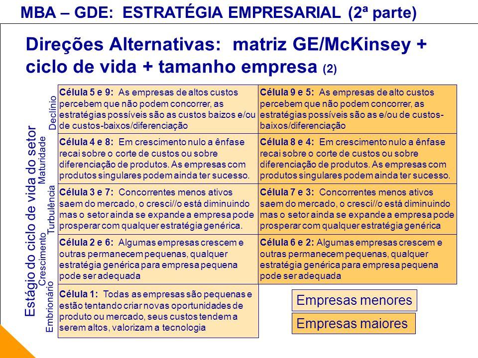 MBA – GDE: ESTRATÉGIA EMPRESARIAL (2ª parte) Célula 5 e 9: As empresas de altos custos percebem que não podem concorrer, as estratégias possíveis são