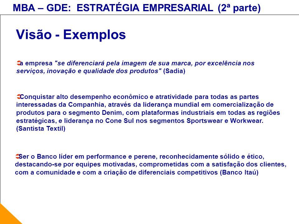 MBA – GDE: ESTRATÉGIA EMPRESARIAL (2ª parte) Visão - Exemplos a empresa