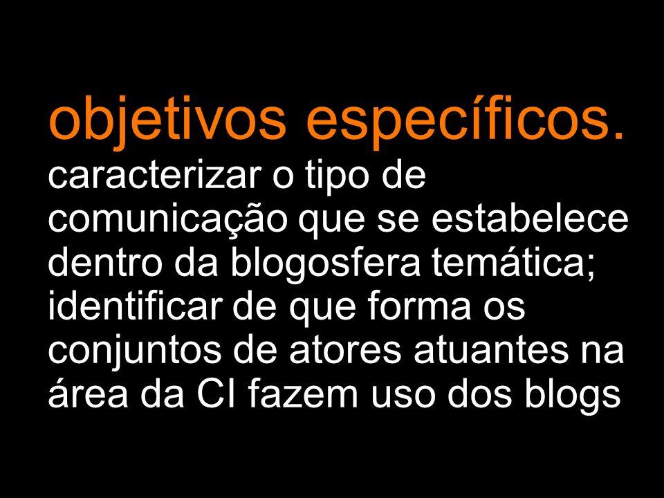 objetivos específicos. caracterizar o tipo de comunicação que se estabelece dentro da blogosfera temática; identificar de que forma os conjuntos de at