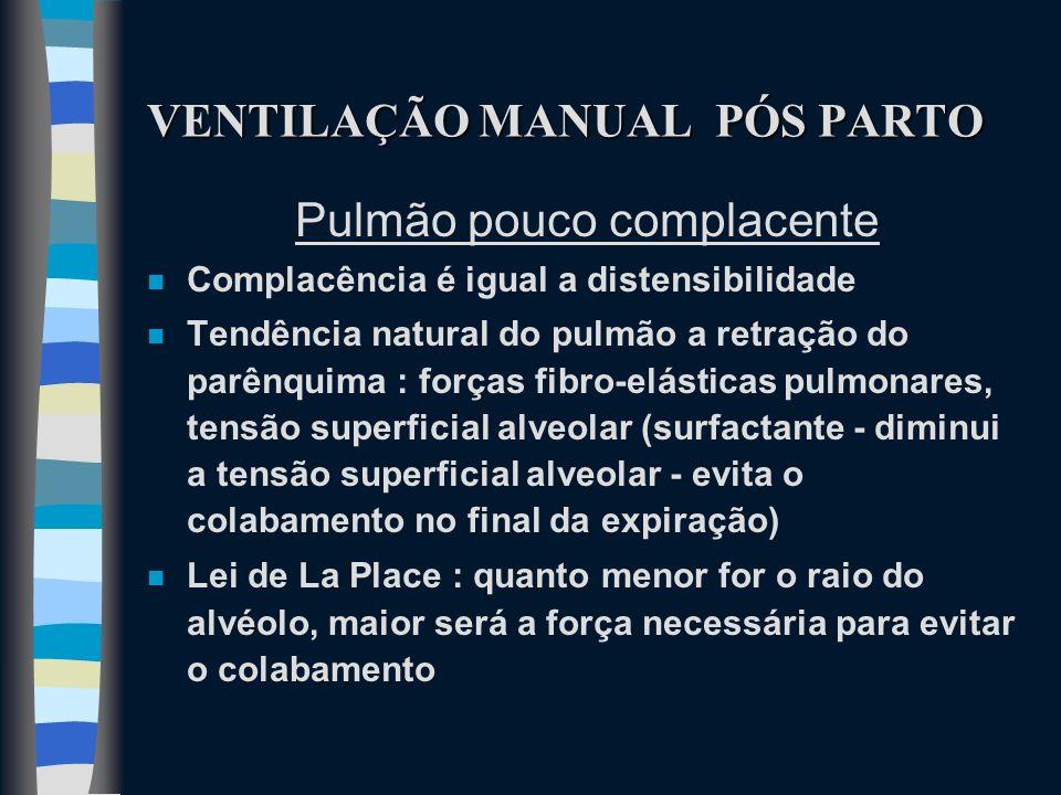 VENTILAÇÃO MANUAL PÓS PARTO Pulmão pouco complacente n Complacência é igual a distensibilidade n Tendência natural do pulmão a retração do parênquima