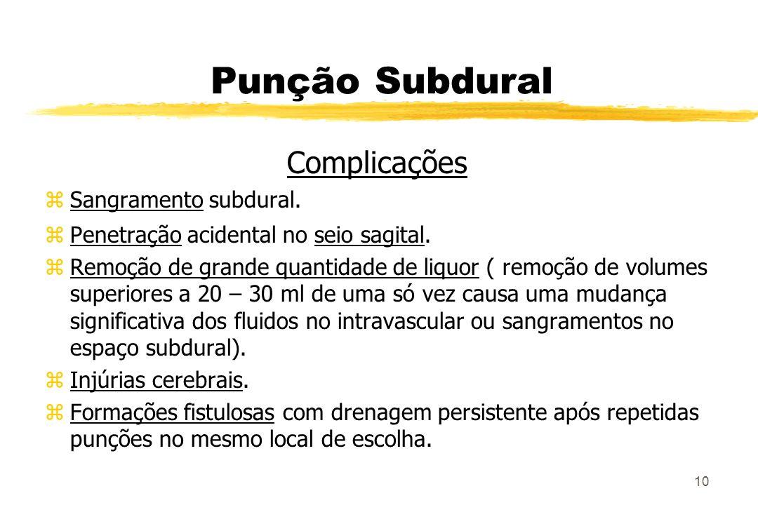 10 Punção Subdural Complicações zSangramento subdural. zPenetração acidental no seio sagital. zRemoção de grande quantidade de liquor ( remoção de vol