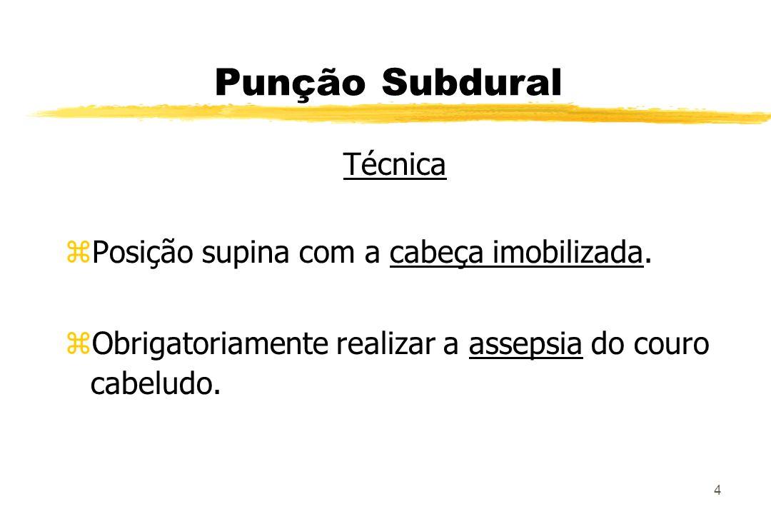 5 Punção Subdural z O ponto escolhido é o ângulo lateral da fontanela anterior, a 1 – 2 cm na linha mediana.