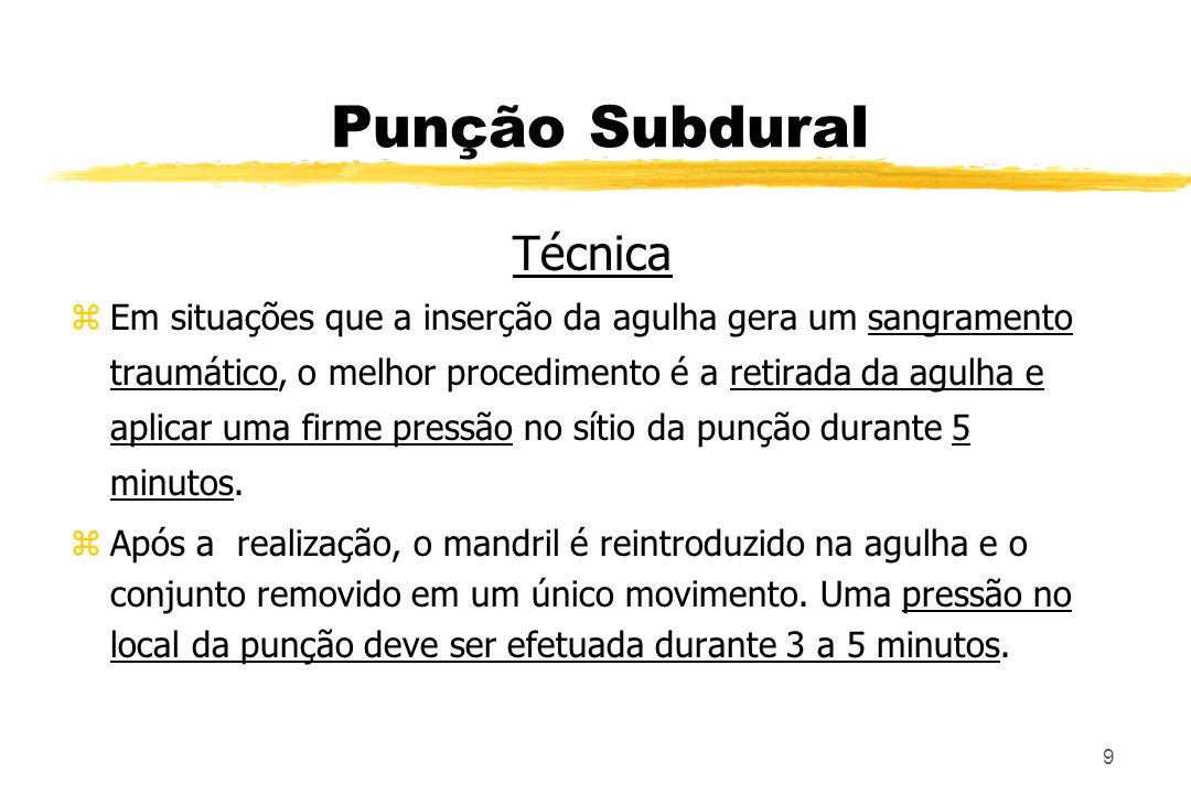 10 Punção Subdural Complicações zSangramento subdural.