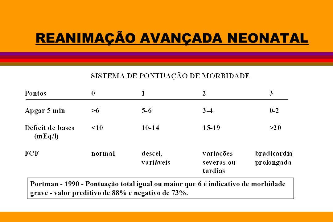 REANIMAÇÃO AVANÇADA NEONATAL Portman - 1990 - Pontuação total igual ou maior que 6 é indicativo de morbidade grave - valor preditivo de 88% e negativo