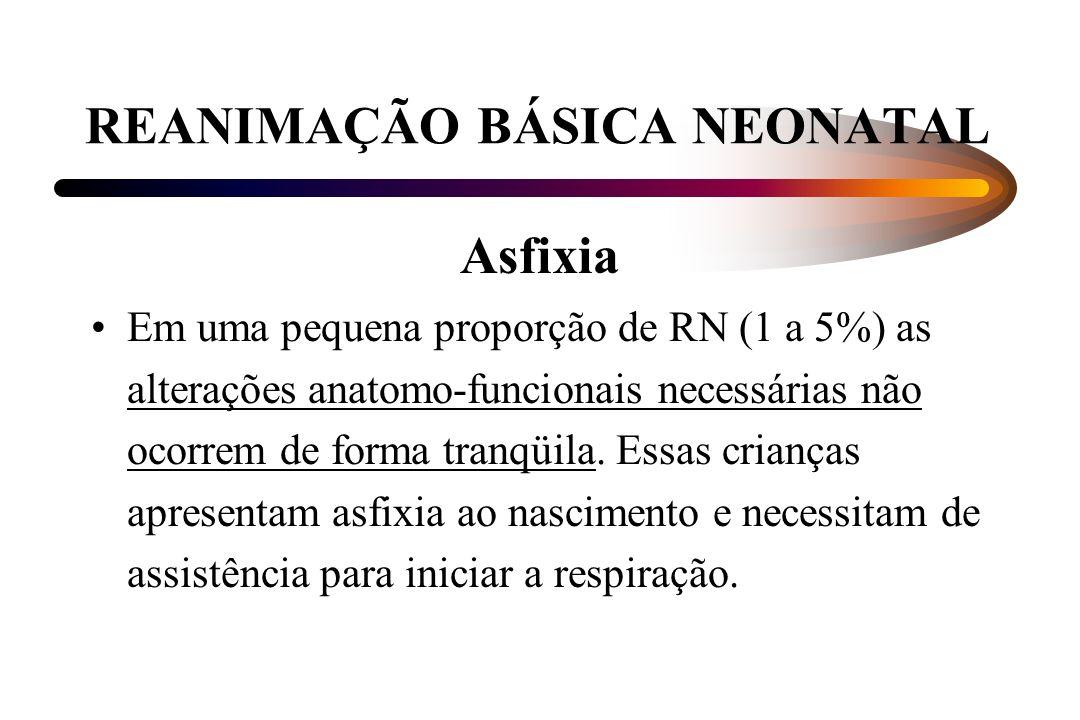 REANIMAÇÃO BÁSICA NEONATAL Asfixia Em uma pequena proporção de RN (1 a 5%) as alterações anatomo-funcionais necessárias não ocorrem de forma tranqüila
