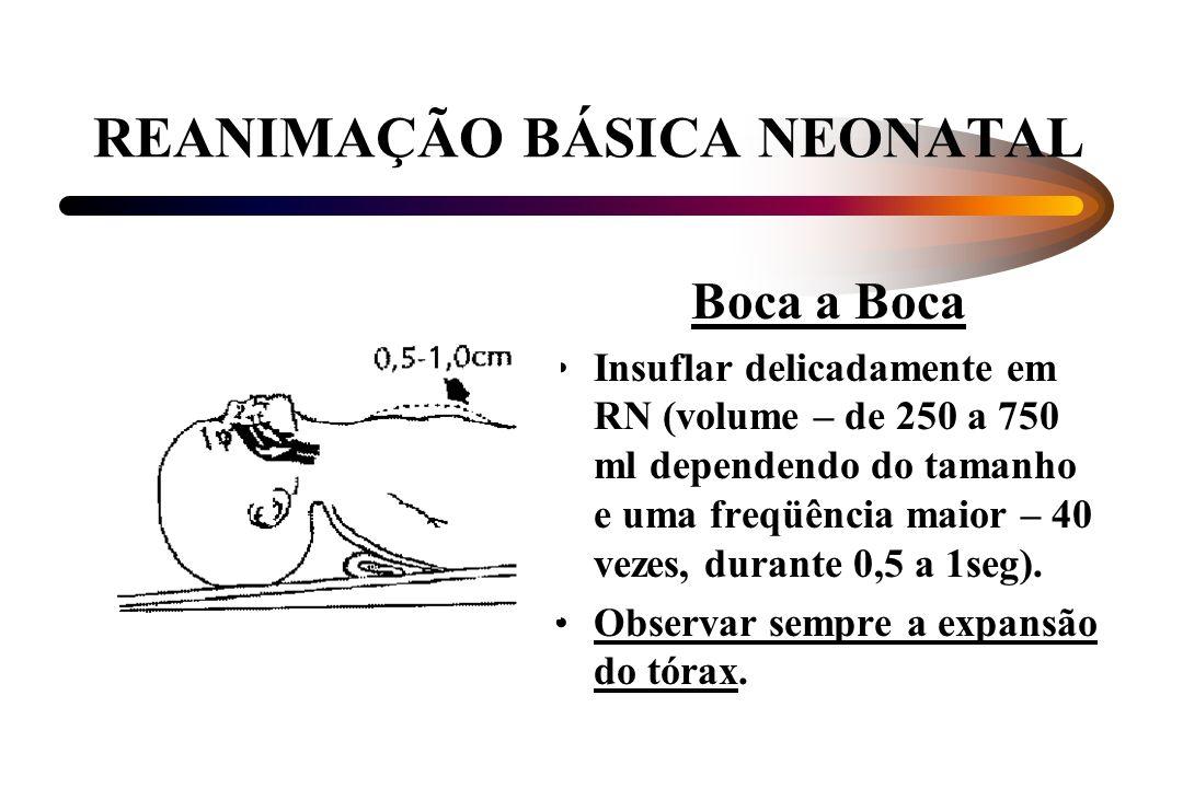 REANIMAÇÃO BÁSICA NEONATAL Boca a Boca Insuflar delicadamente em RN (volume – de 250 a 750 ml dependendo do tamanho e uma freqüência maior – 40 vezes,