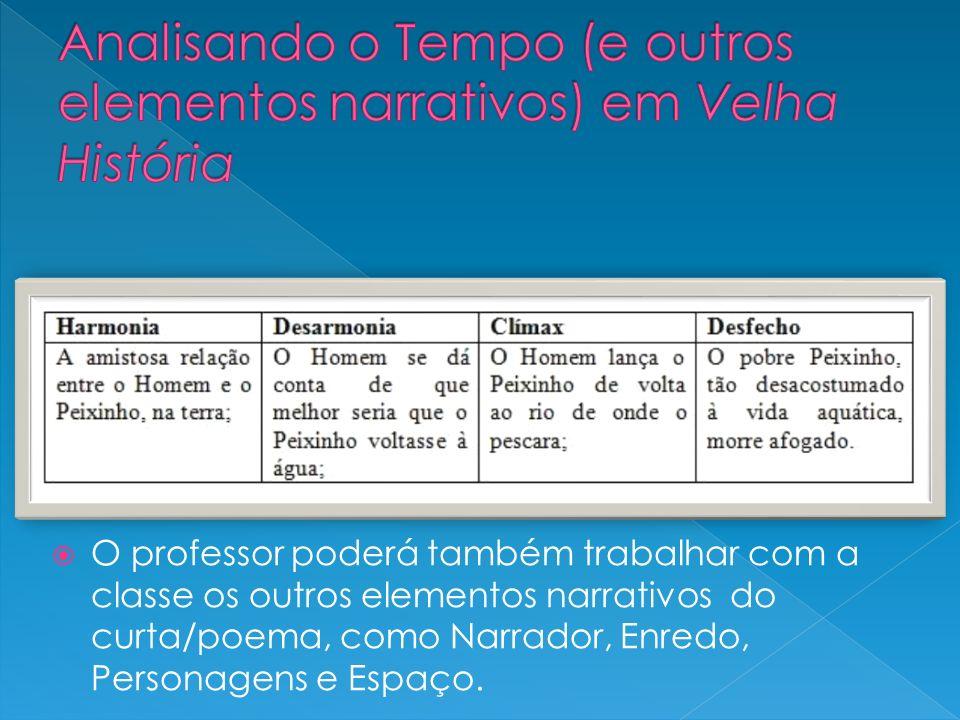 O professor poderá também trabalhar com a classe os outros elementos narrativos do curta/poema, como Narrador, Enredo, Personagens e Espaço.