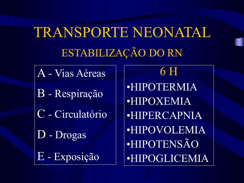 TRANSPORTE NEONATAL ESTABILIZAÇÃO DO RN A - Vias Aéreas B - Respiração C - Circulatório D - Drogas E - Exposição 6 H HIPOTERMIA HIPOXEMIA HIPERCAPNIA