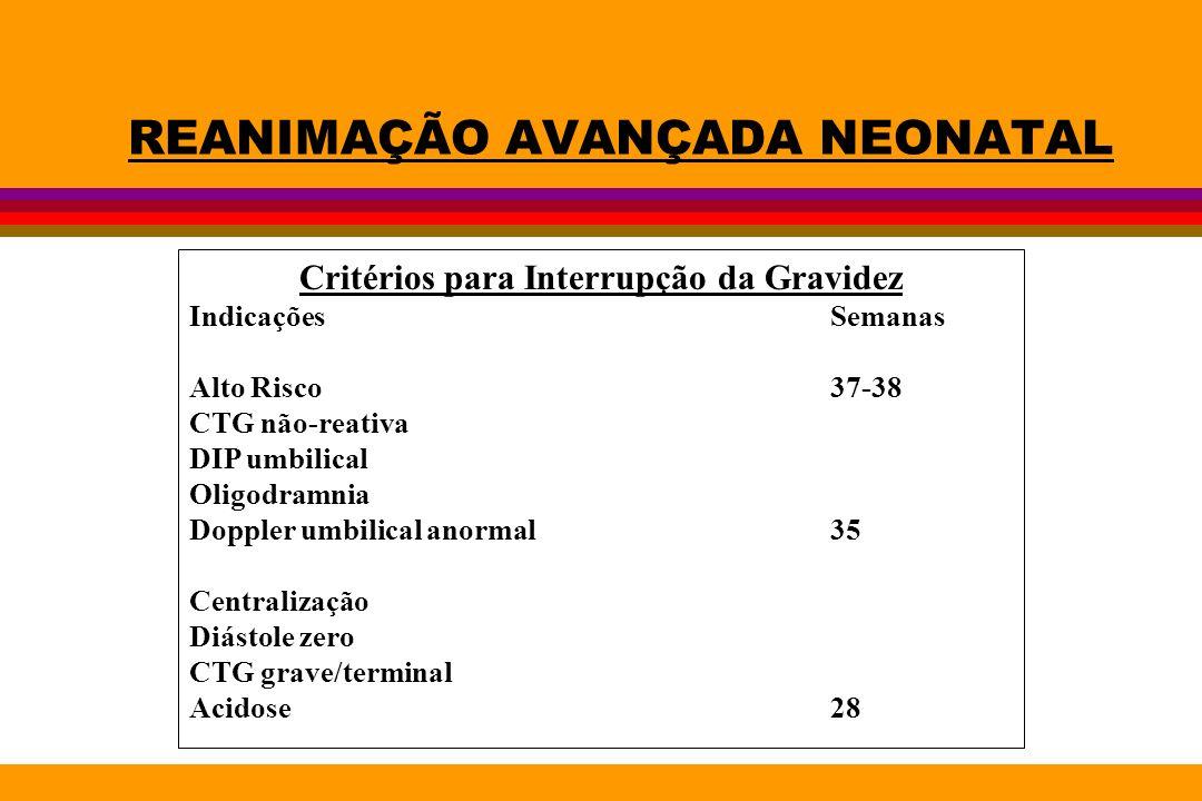 REANIMAÇÃO AVANÇADA NEONATAL Critérios para Interrupção da Gravidez Indicações Semanas Alto Risco37-38 CTG não-reativa DIP umbilical Oligodramnia Dopp
